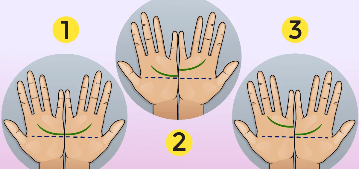 Check these two lines on your palm! 4