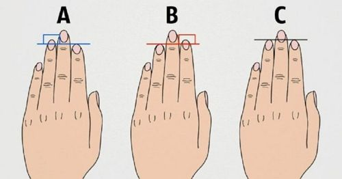 Your finger length could say things about you! 1