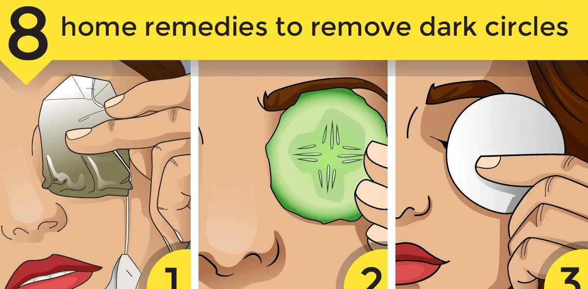 Home remedies to get rid off dark circles 1