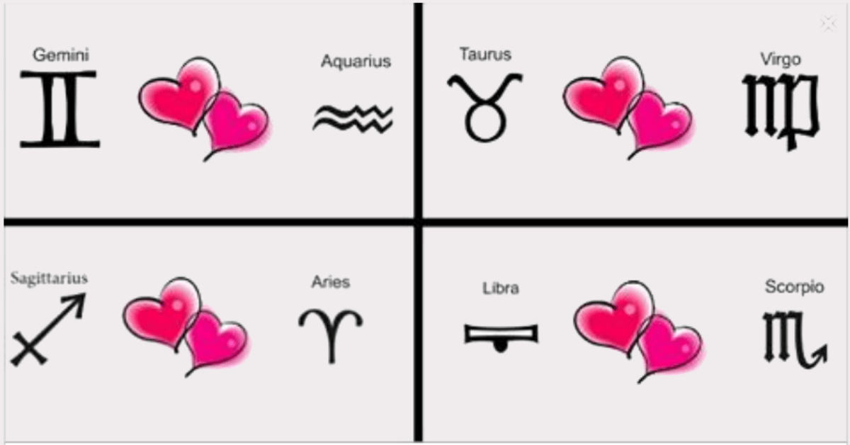 Know Which Zodiac Sign Is Born For You 1
