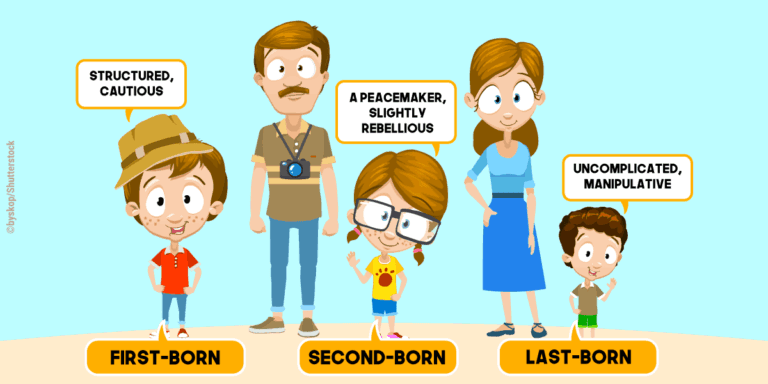 birth order vs personality Не сейчас месяц бесплатно how birth order can shape your personality  bright side загрузка only a genius or a person with a mental illness can answer this - продолжительность: 6:12 bright side 11 391 867 просмотров.