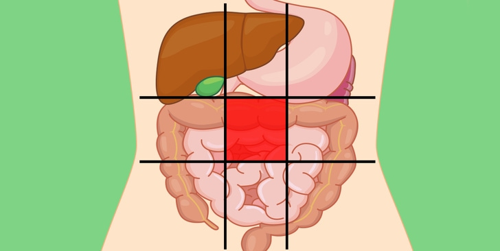 6 Belly Map Shares By The Doctor That Would Tell The Reason Why Your Stomach Is Hurt 4